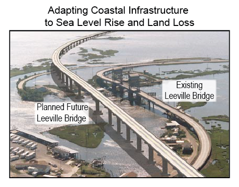 Adapting Coastal Infrastructure to Sea Level Rise and Land Loss