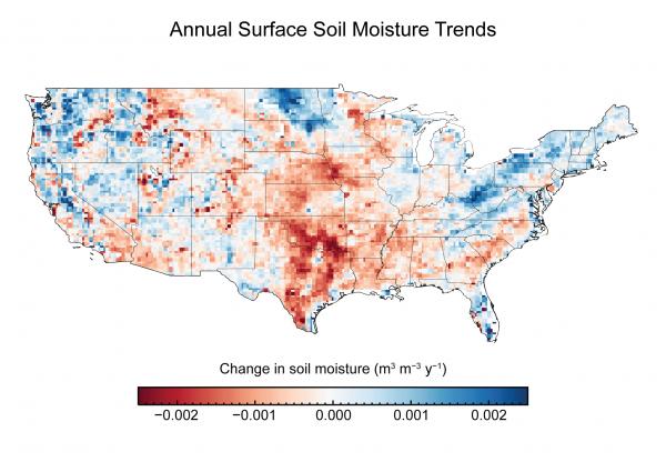 Annual Surface Soil Moisture Trends