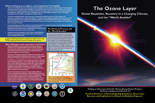 a research on the potential dangers of exposure to the ozone layer Persuant to article 6 of the montreal protocol on substances that deplete the ozone layer under the environmental effects of ozone for potential effects, but.